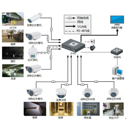大廠區監控方案-- 西安澤邦電子信息科技有限公司