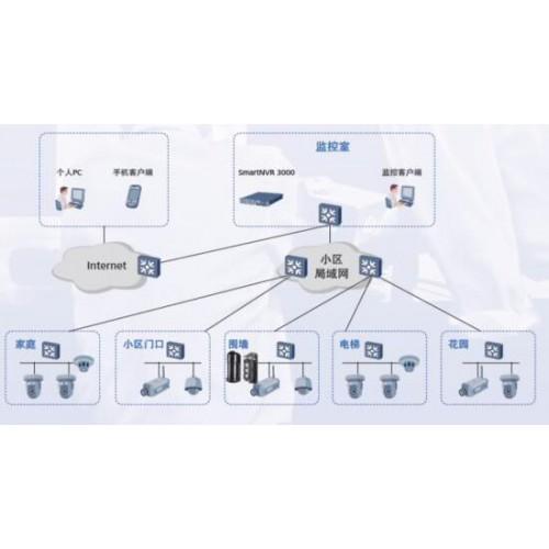大中型監控方案-- 西安澤邦電子信息科技有限公司