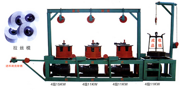 盘元拉丝机、连续拉丝机、卧式拉丝机-- 巩义市少林机械制造厂