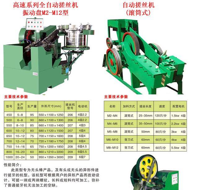 高速搓丝机,自动搓丝机,高速滚丝机,全自动滚丝机-- 巩义市少林机械制造厂