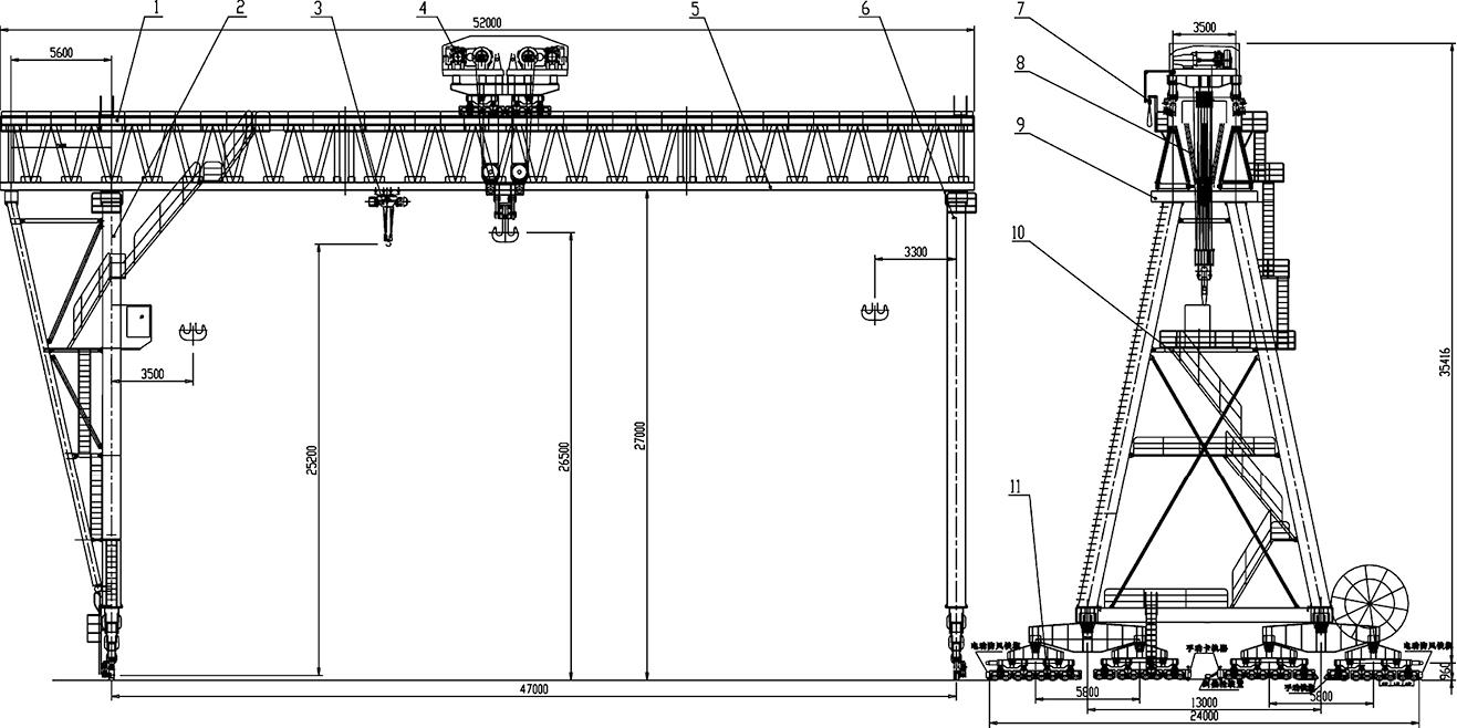 400吨门式起重机-- 河南省矿山起重机有限公司